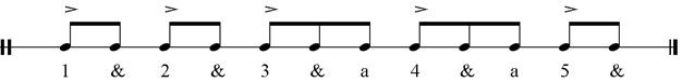 Musical example – compás of seguiriyas