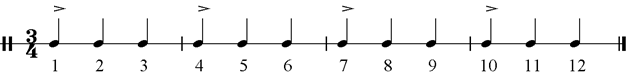 Musical example – compás of fandangos de Huelva