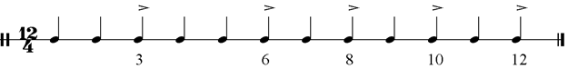 Musical example – compás of soleares